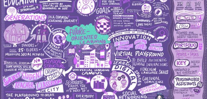 Zukunftsorientiertes Lernen: Eine Geschichte aus der Zukunft des Lernens